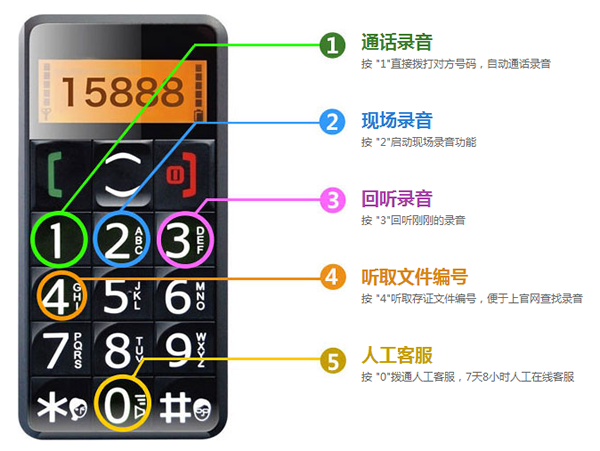 录音存证宝 安卓版v3.3.5截图