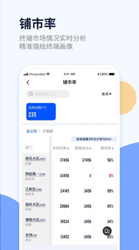 舟易分销通app安卓版 v1.0.0 官方免费版