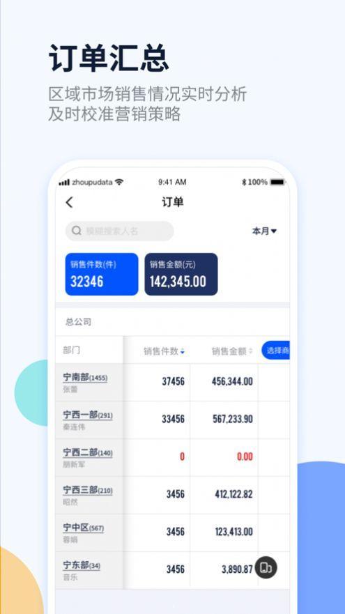 舟易分销通app官方版