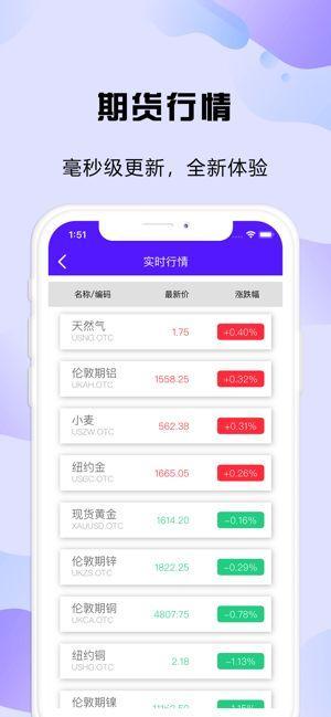 博岚期货app下载