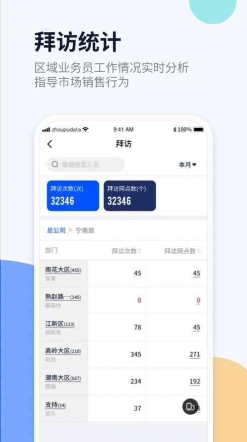 舟易分销通app下载